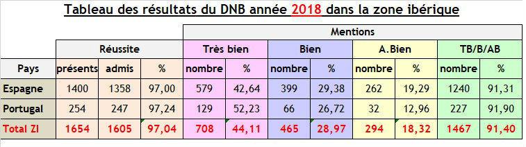 DNB-18 -opti