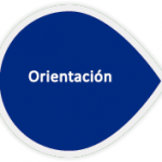 orientacion
